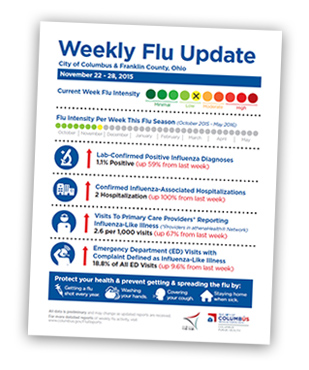 Weekly Flu Update