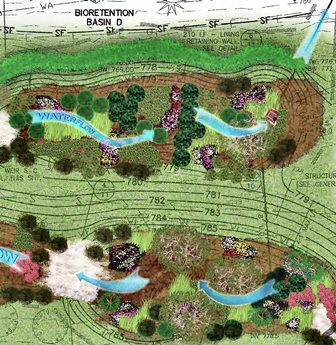 Blueprint Clintonville Green Infrastructure Projects