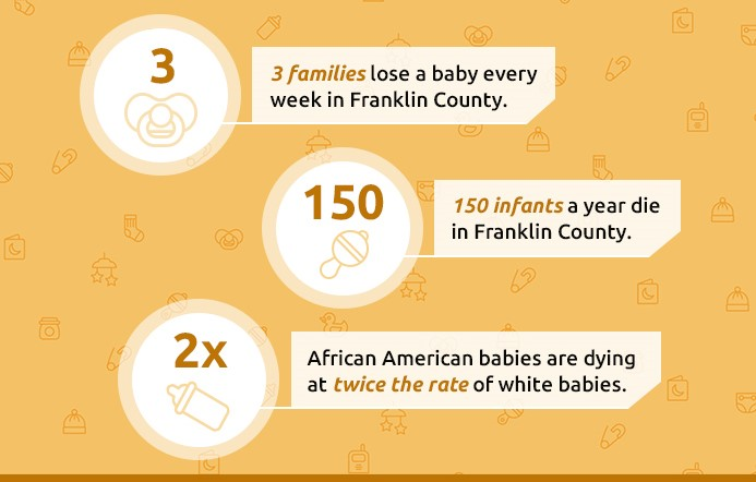 infant mortality statistics graphic
