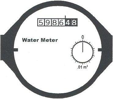 Meter Reading Bill Calculation