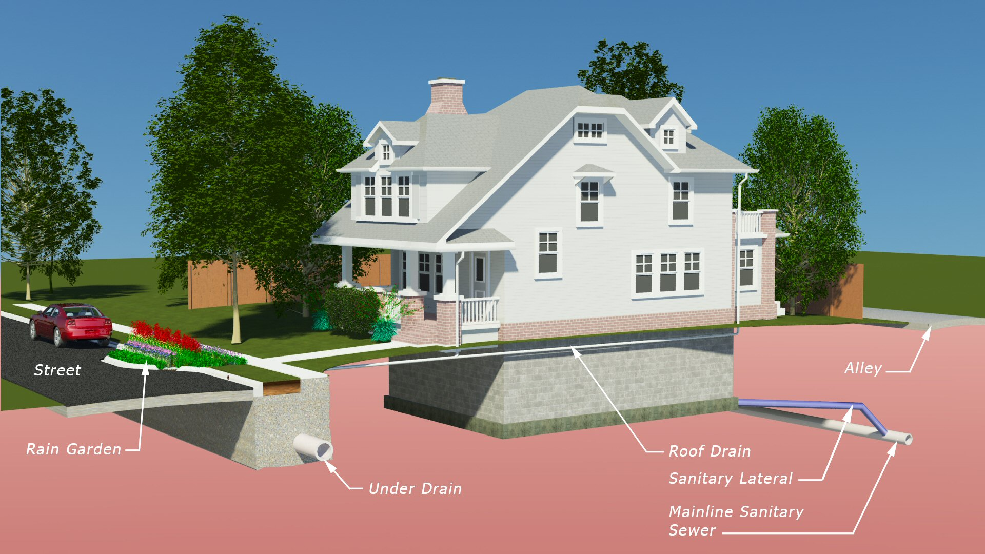 A new approach sewer system illustration malvernweather Choice Image