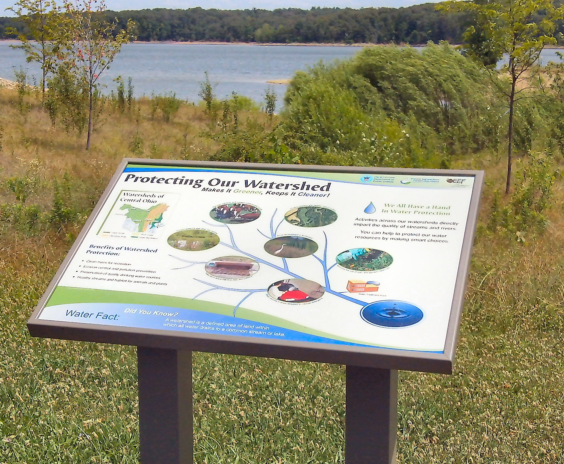 Watershed Signage